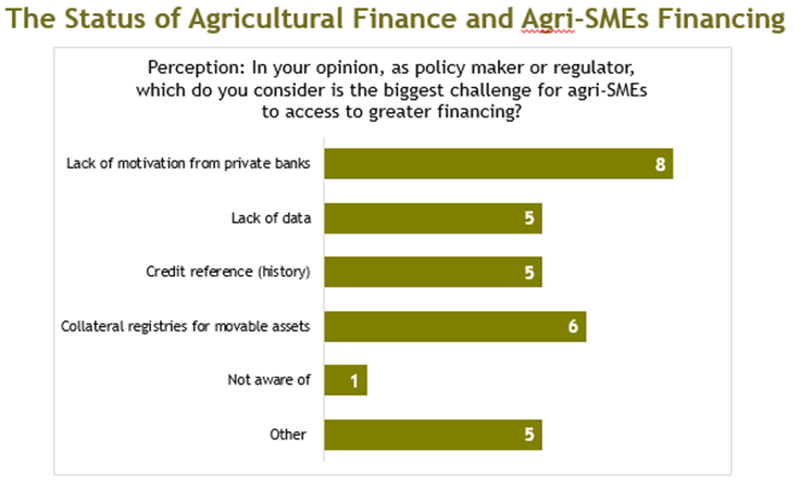 agri finance 2.png